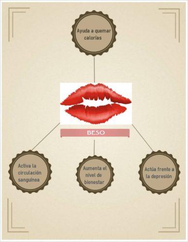 cuidado labios